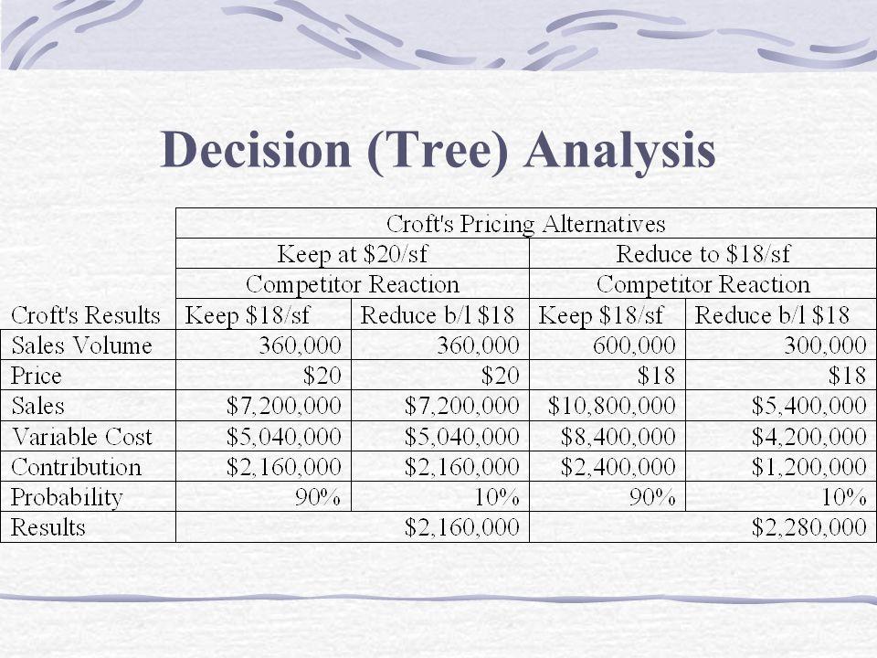 Decision (Tree) Analysis