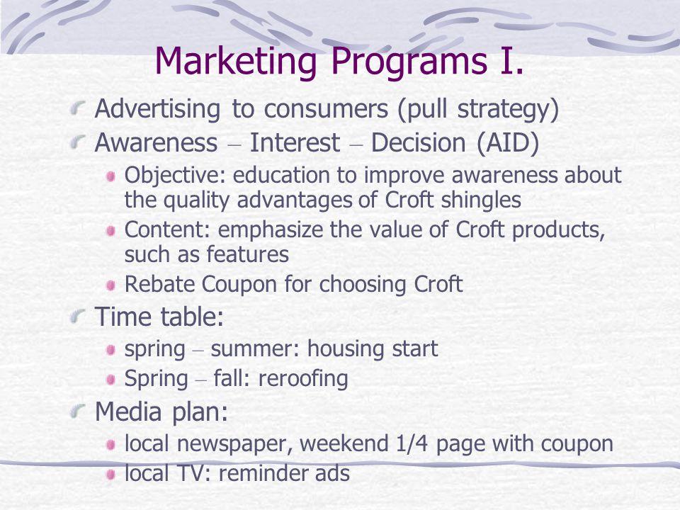 Marketing Programs I.