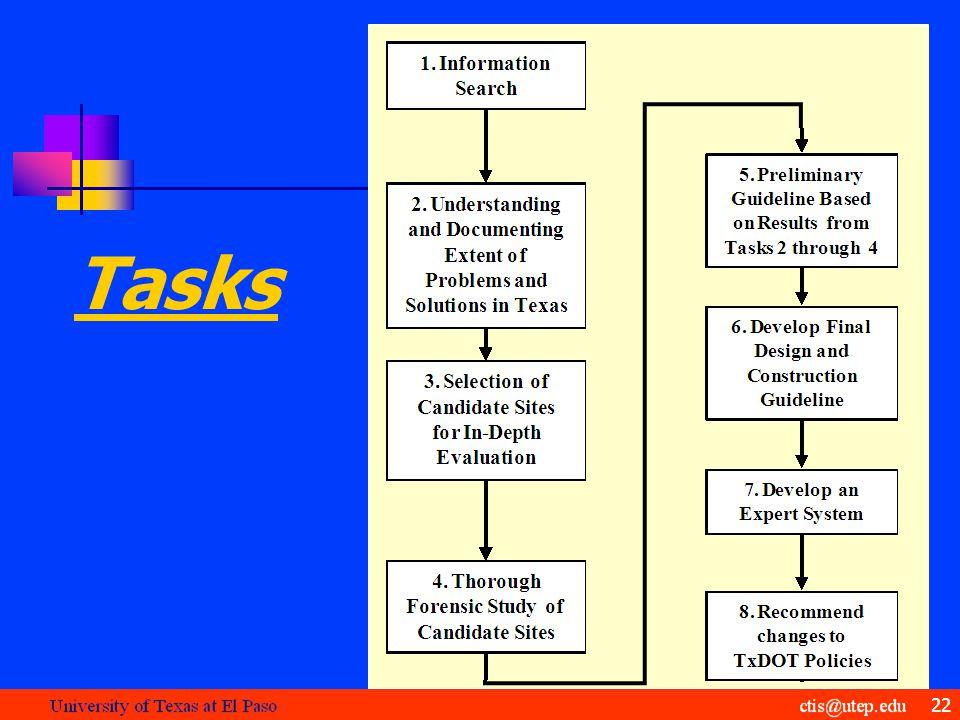 22 Tasks