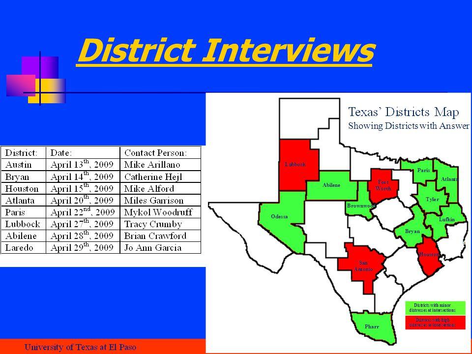 District Interviews