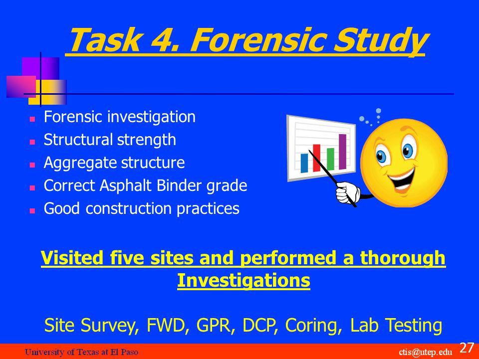 Forensic investigation Structural strength Aggregate structure Correct Asphalt Binder grade Good construction practices 27 Task 4.