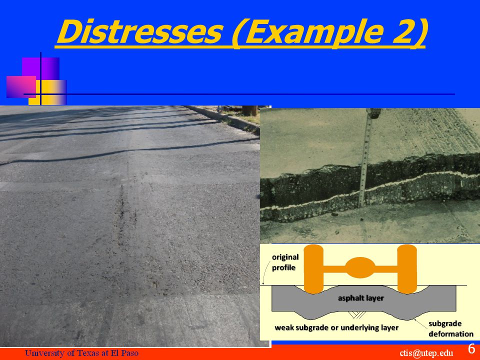 Distresses (Example 2) 6