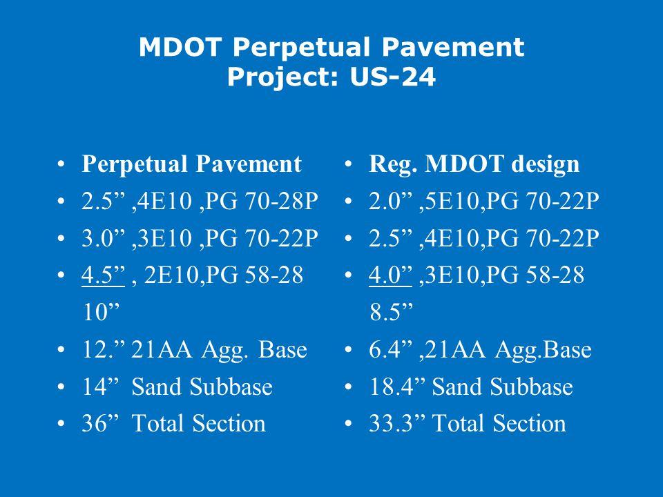 MDOT Perpetual Pavement Project: US-24 Perpetual Pavement 2.5 ,4E10,PG 70-28P 3.0 ,3E10,PG 70-22P 4.5 , 2E10,PG 58-28 10 12. 21AA Agg.