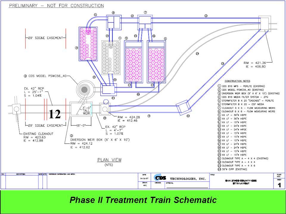 12 Phase II Treatment Train Schematic 12