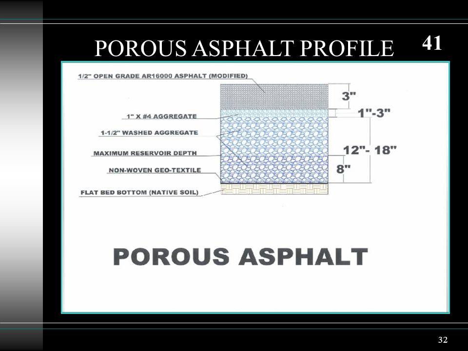 32 POROUS ASPHALT PROFILE 41