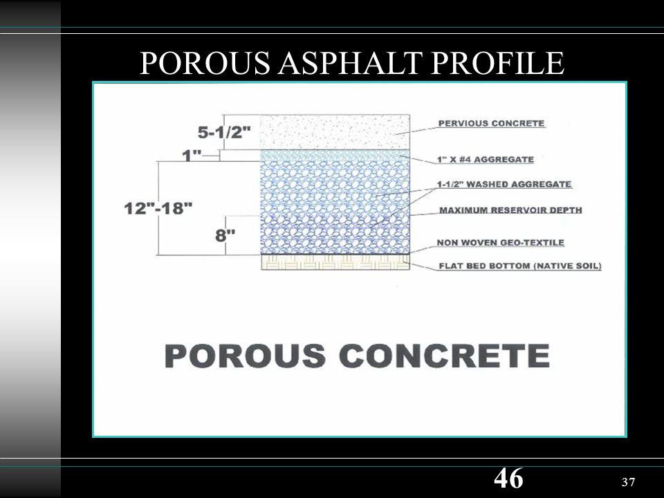37 POROUS ASPHALT PROFILE 46