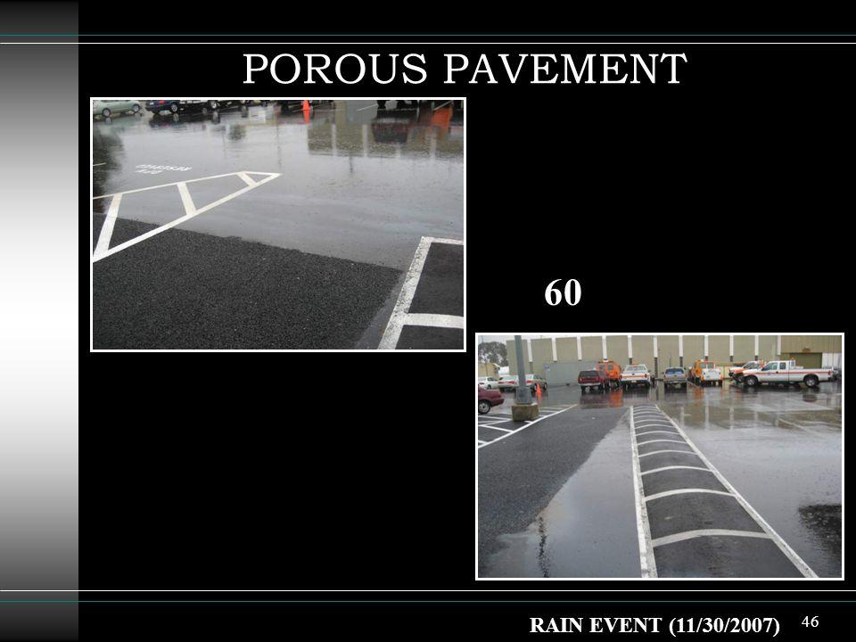 46 POROUS PAVEMENT RAIN EVENT (11/30/2007) 60