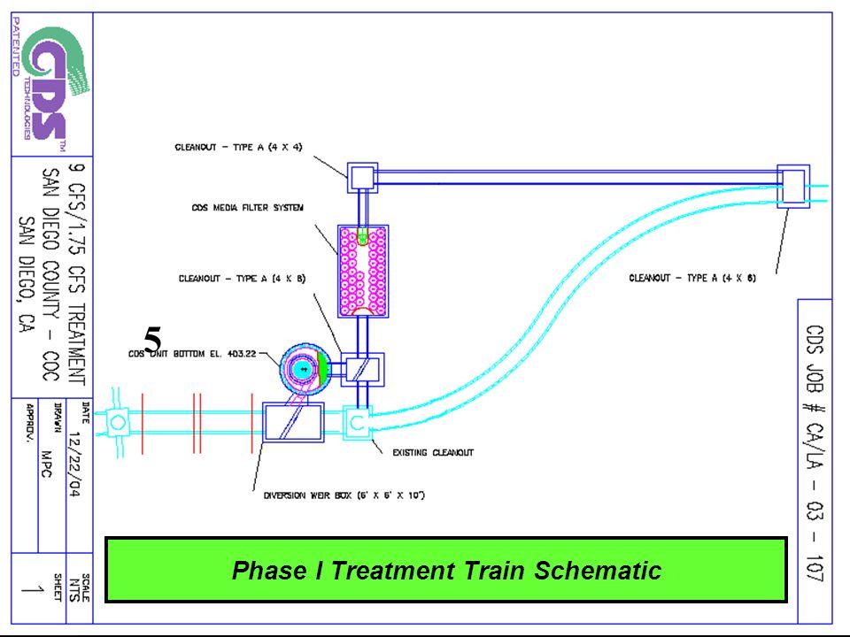 7 Phase I Treatment Train Schematic 5
