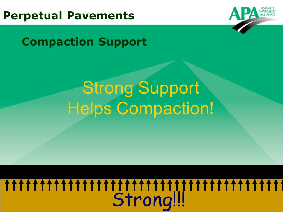 Perpetual Pavements Compaction Support Strong!!! Strong Support Helps Compaction!