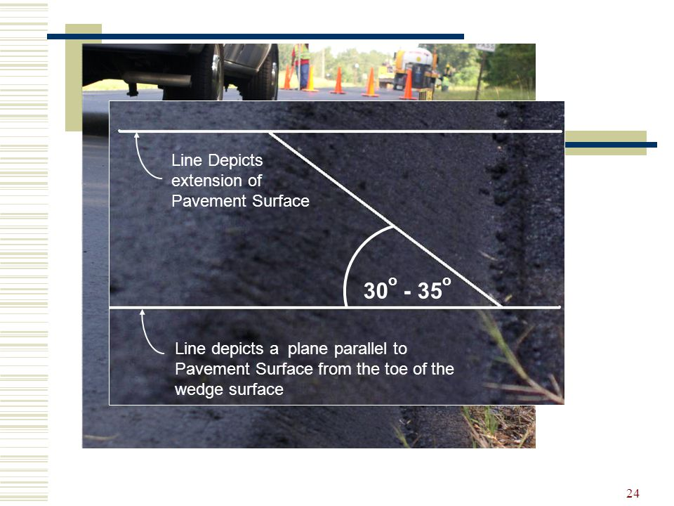 24 30 o - 35 o Line Depicts extension of Pavement Surface Line depicts a plane parallel to Pavement Surface from the toe of the wedge surface