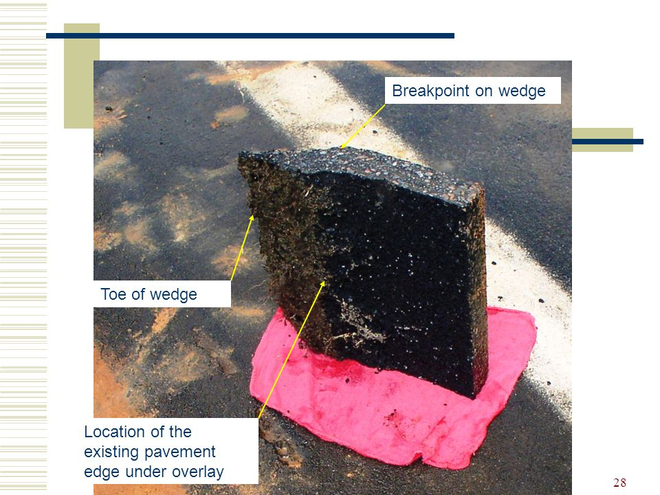 28 Location of the existing pavement edge under overlay Breakpoint on wedge Toe of wedge