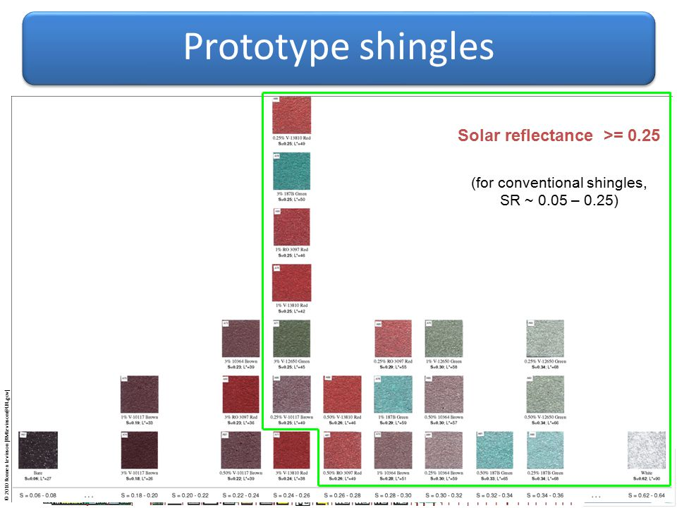 © 2010 Ronnen Levinson (RMLevinson@LBL.gov) 10 Prototype shingles Solar reflectance >= 0.25 (for conventional shingles, SR ~ 0.05 – 0.25)