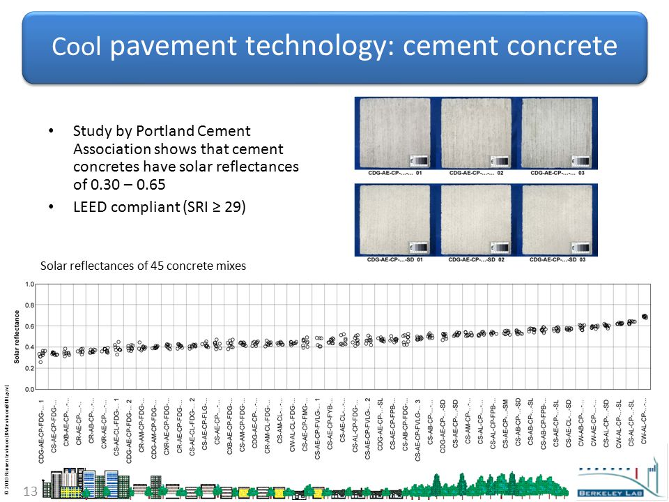 © 2010 Ronnen Levinson (RMLevinson@LBL.gov) 13 Cool pavement technology: cement concrete Study by Portland Cement Association shows that cement concretes have solar reflectances of 0.30 – 0.65 LEED compliant (SRI ≥ 29) Solar reflectances of 45 concrete mixes