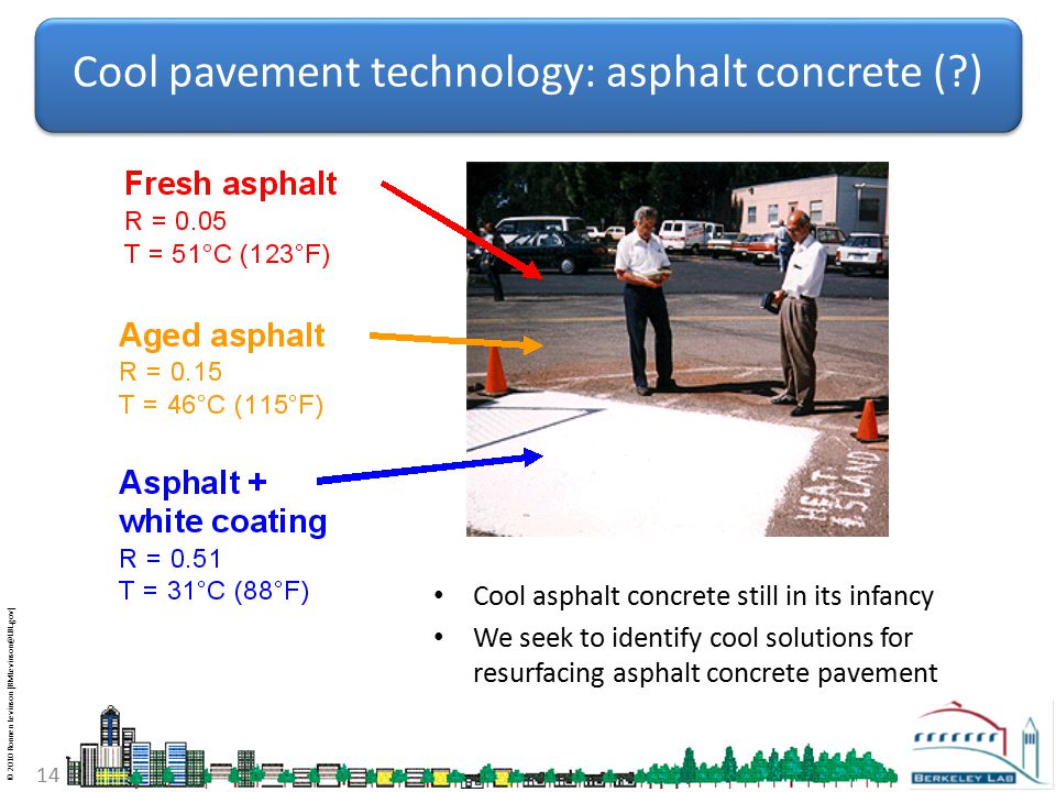 © 2010 Ronnen Levinson (RMLevinson@LBL.gov) 14 Cool pavement technology: asphalt concrete ( ) Cool asphalt concrete still in its infancy We seek to identify cool solutions for resurfacing asphalt concrete pavement