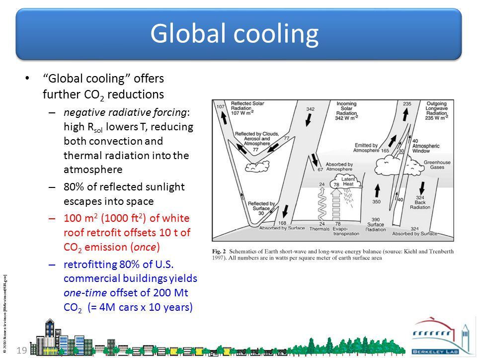 "© 2010 Ronnen Levinson (RMLevinson@LBL.gov) 19 Global cooling ""Global cooling"" offers further CO 2 reductions – negative radiative forcing: high R sol"