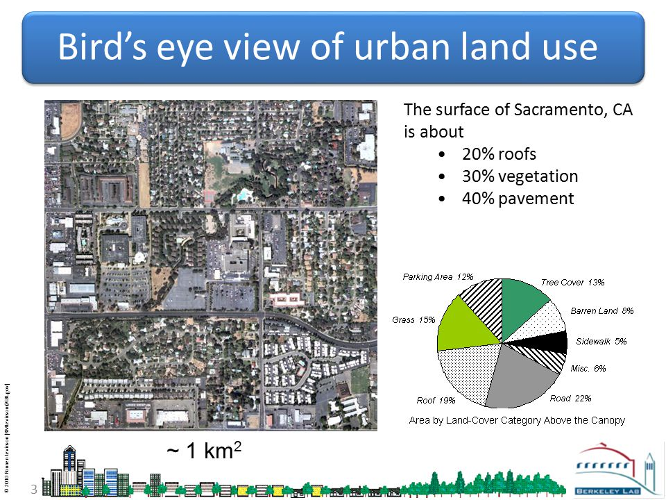 © 2010 Ronnen Levinson (RMLevinson@LBL.gov) 3 Bird's eye view of urban land use The surface of Sacramento, CA is about 20% roofs 30% vegetation 40% pavement ~ 1 km 2