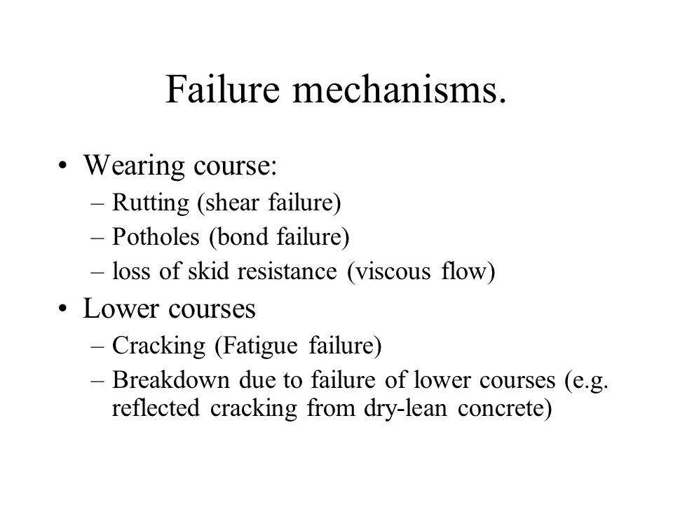 Failure mechanisms. Wearing course: –Rutting (shear failure) –Potholes (bond failure) –loss of skid resistance (viscous flow) Lower courses –Cracking