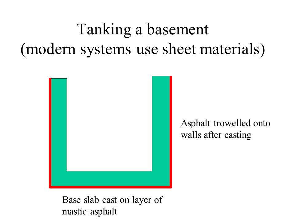 Tanking a basement (modern systems use sheet materials) Base slab cast on layer of mastic asphalt Asphalt trowelled onto walls after casting