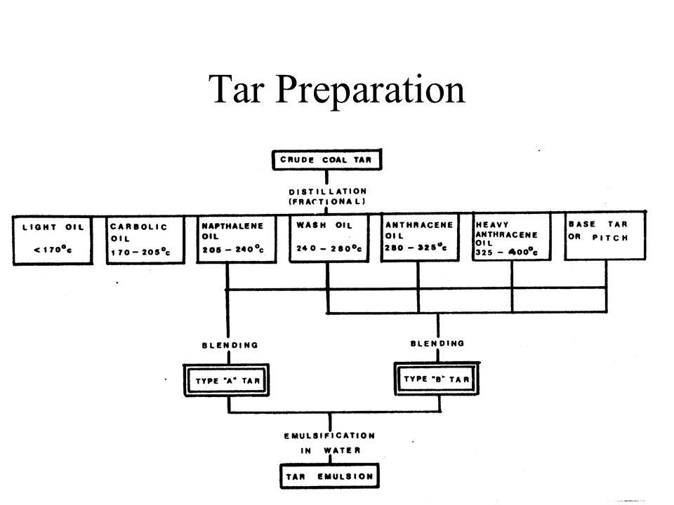 Tar Preparation