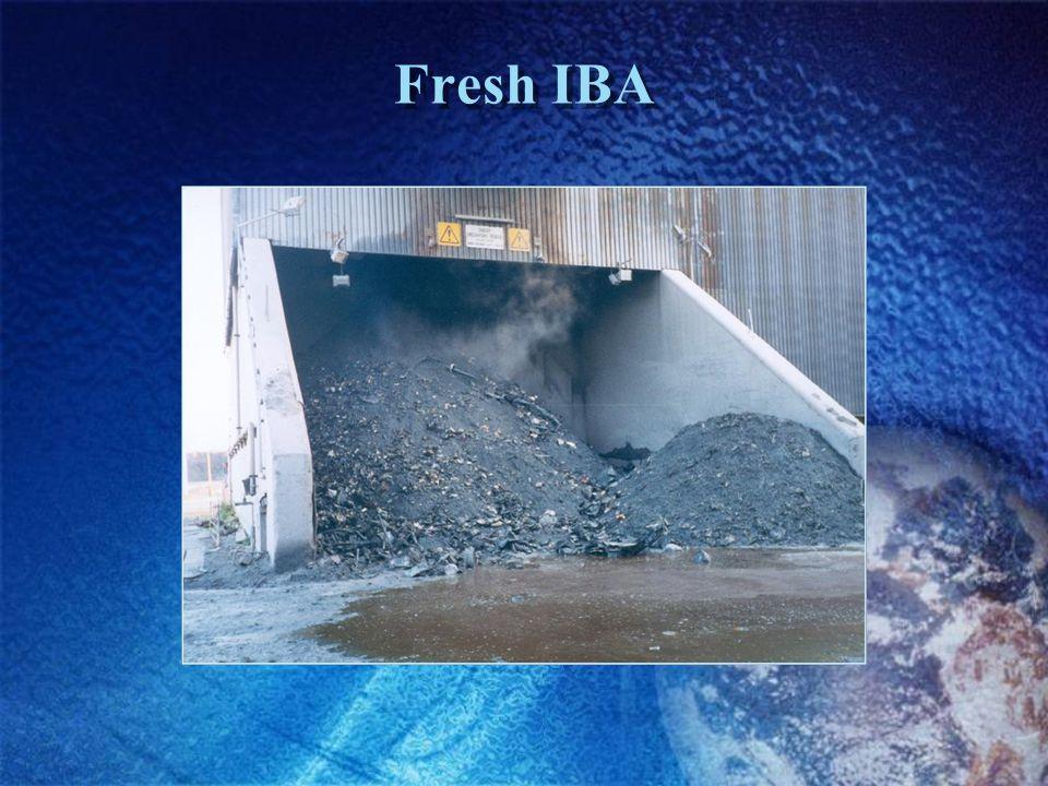 Fresh IBA