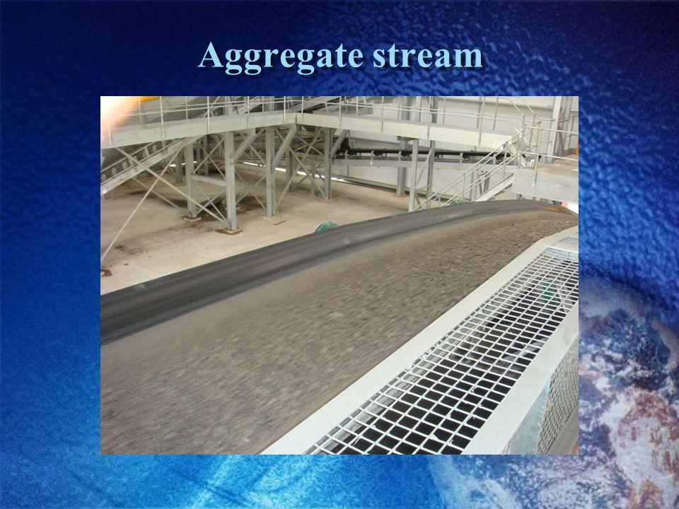Aggregate stream