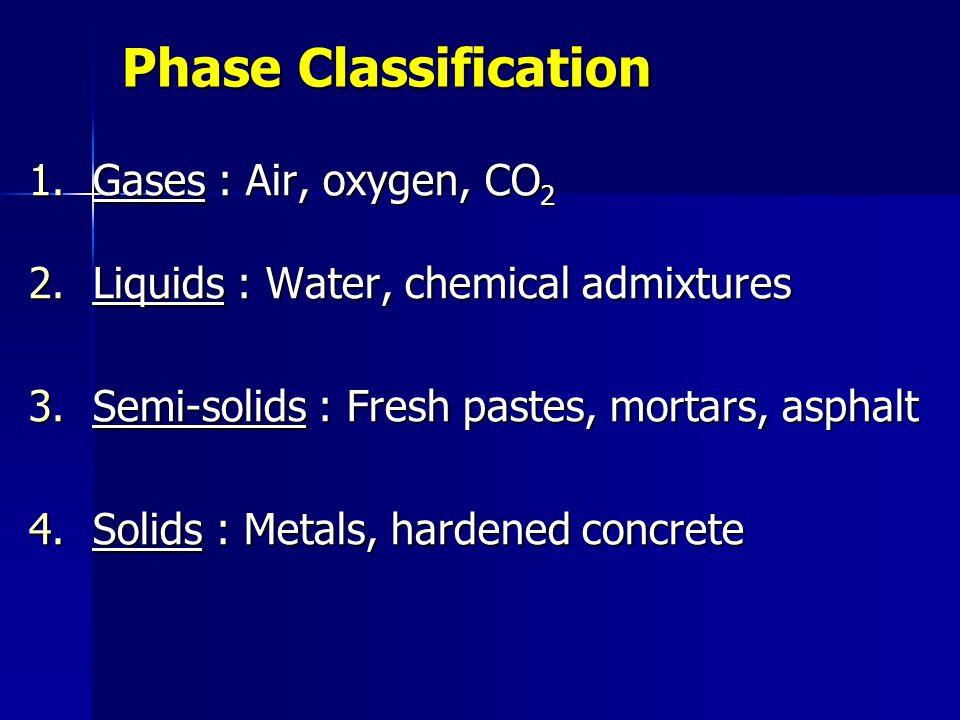 Phase Classification 1.Gases : Air, oxygen, CO 2 2.Liquids : Water, chemical admixtures 3.Semi-solids : Fresh pastes, mortars, asphalt 4.Solids : Meta