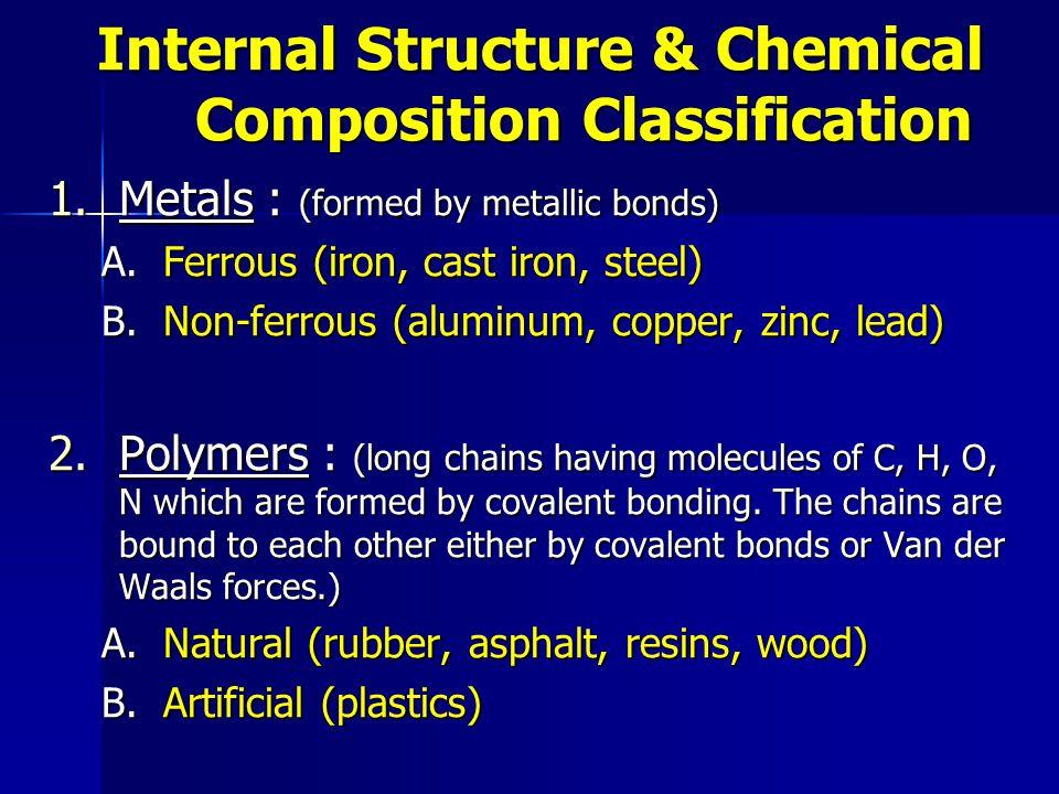 Internal Structure & Chemical Composition Classification 1.Metals : (formed by metallic bonds) A.Ferrous (iron, cast iron, steel) B.Non-ferrous (alumi
