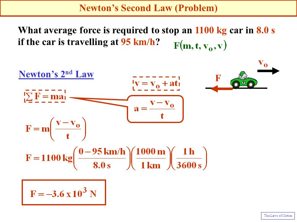What average force is required to stop an 1100 kg car in 8.0 s if the car is travelling at 95 km/h? F Newton's 2 nd Law Newton's Second Law (Problem)