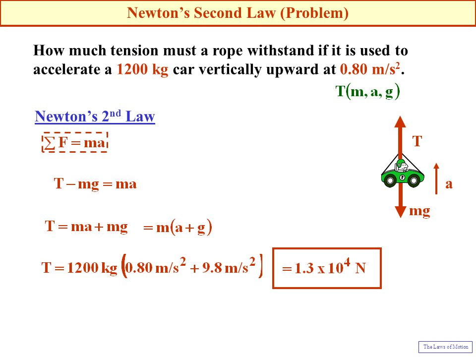 How much tension must a rope withstand if it is used to accelerate a 1200 kg car vertically upward at 0.80 m/s 2.