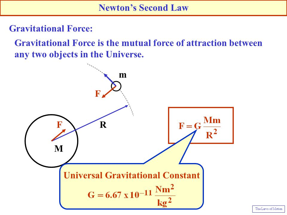 Gravitational Force: Newton's Second Law Gravitational Force is the mutual force of attraction between any two objects in the Universe. R m M F F Univ