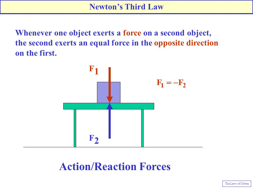 F1F1 F2F2 Action/Reaction Forces Whenever one object exerts a force on a second object, the second exerts an equal force in the opposite direction on the first.