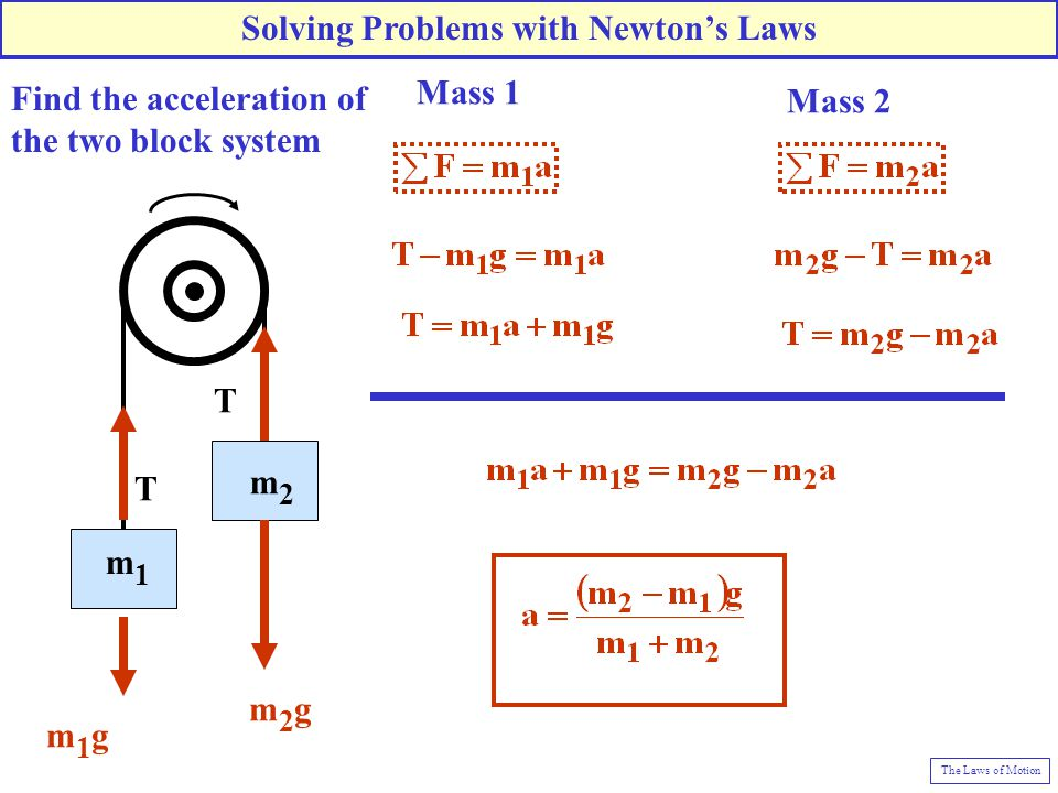 m1m1 m2m2 T T m1gm1g m2gm2g Mass 1 Mass 2 Find the acceleration of the two block system Solving Problems with Newton's Laws The Laws of Motion
