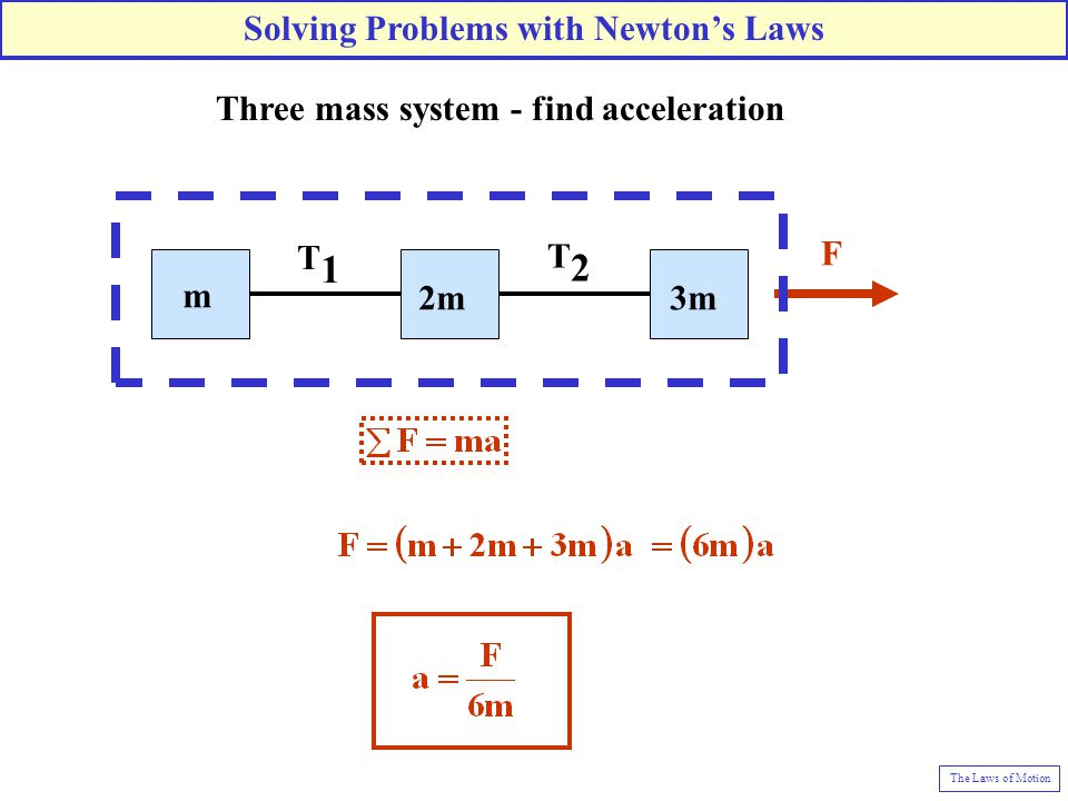 T1T1 T2T2 F m 3m2m Three mass system - find acceleration Solving Problems with Newton's Laws The Laws of Motion