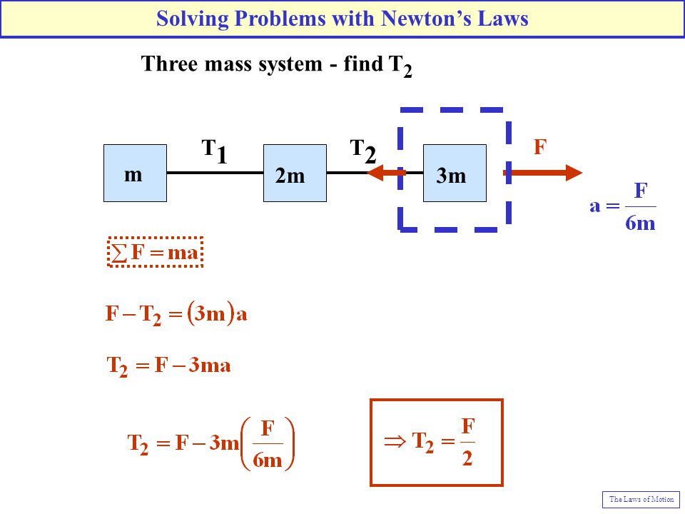 T1T1 T2T2 F m 3m2m Three mass system - find T 2 Solving Problems with Newton's Laws The Laws of Motion