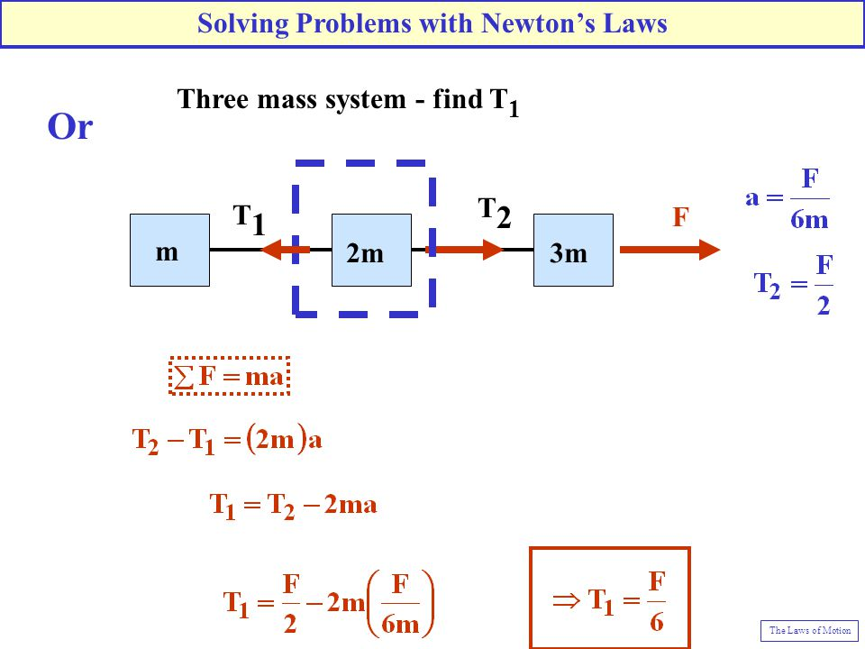T1T1 T2T2 F m 3m2m Three mass system - find T 1 Or Solving Problems with Newton's Laws The Laws of Motion