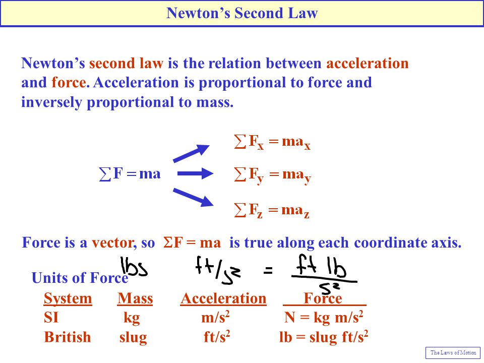 Units of Force System Mass Acceleration Force SI kg m/s 2 N = kg m/s 2 British slug ft/s 2 lb = slug ft/s 2 Newton's second law is the relation betwee