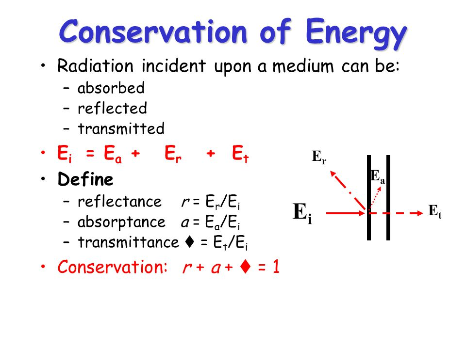 Planetary Energy Balance Energy In = Energy Out But the observed T s is about 15° C