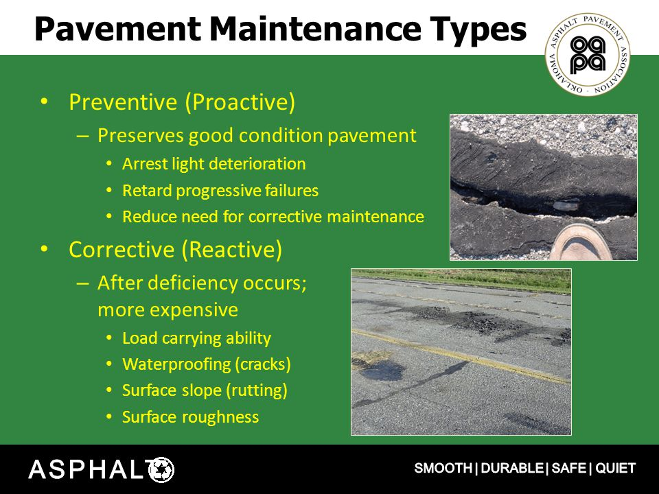 Pavement Maintenance Types Preventive (Proactive) – Preserves good condition pavement Arrest light deterioration Retard progressive failures Reduce need for corrective maintenance Corrective (Reactive) – After deficiency occurs; more expensive Load carrying ability Waterproofing (cracks) Surface slope (rutting) Surface roughness