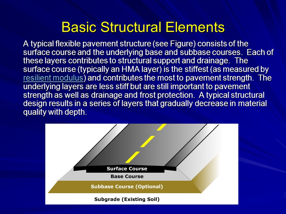 Basic Structural Elements A typical flexible pavement structure (see Figure) consists of the surface course and the underlying base and subbase courses.