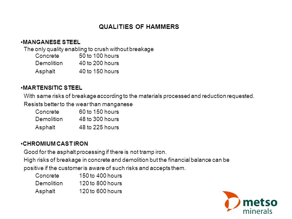 QUALITIES OF HAMMERS MANGANESE STEEL The only quality enabling to crush without breakage Concrete50 to 100 hours Demolition40 to 200 hours Asphalt40 to 150 hours MARTENSITIC STEEL With same risks of breakage according to the materials processed and reduction requested.