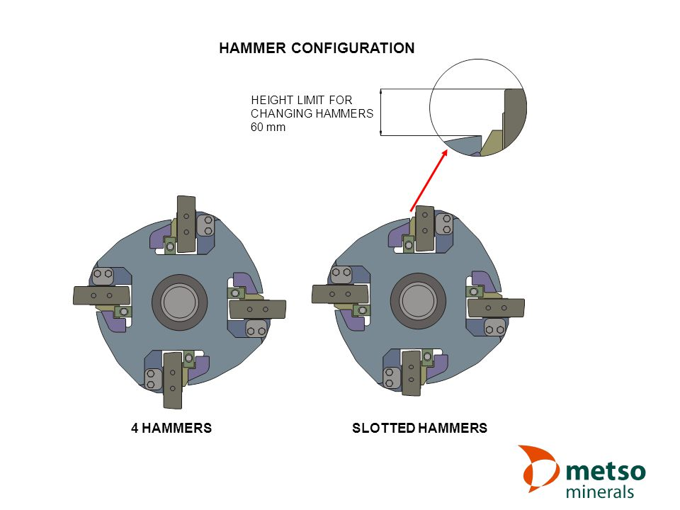 4 HAMMERSSLOTTED HAMMERS HAMMER CONFIGURATION HEIGHT LIMIT FOR CHANGING HAMMERS 60 mm