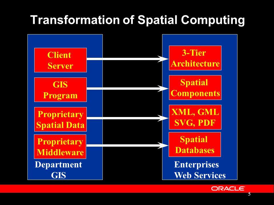 Oracle10g Spatial