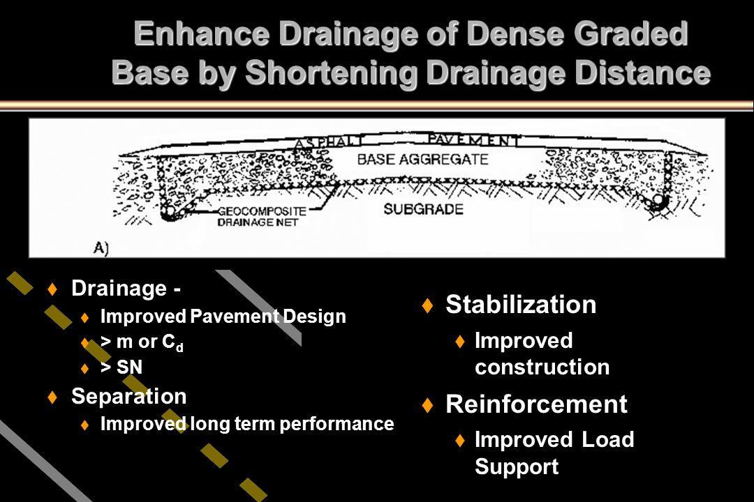 t t Drainage - t t Improved Pavement Design t t > m or C d t t > SN t t Separation t t Improved long term performance Enhance Drainage of Dense Graded