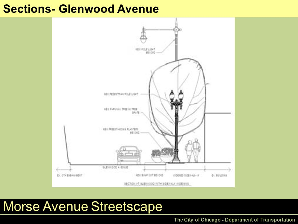 Morse Avenue Streetscape The City of Chicago - Department of Transportation Sections- Glenwood Avenue