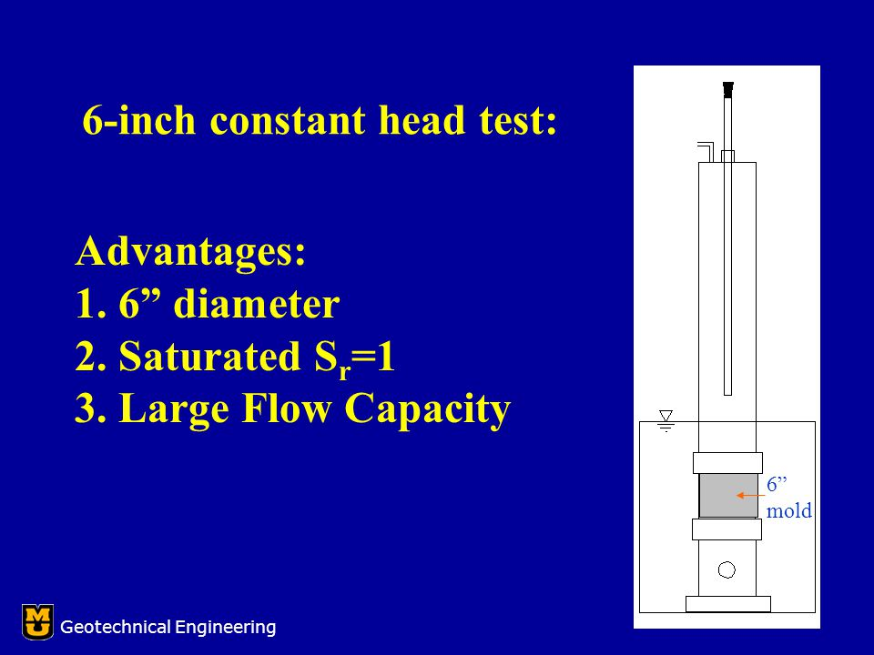6-inch constant head test: Advantages: 1.6 diameter 2.Saturated S r =1 3.Large Flow Capacity 6 mold Geotechnical Engineering