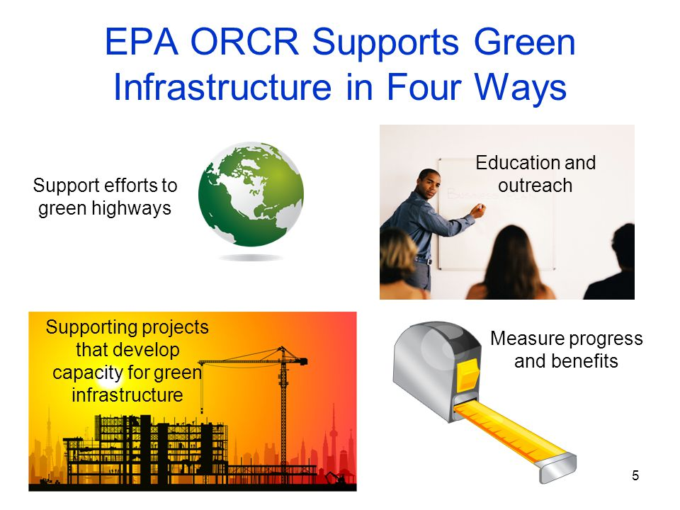 5 EPA ORCR Supports Green Infrastructure in Four Ways Supporting projects that develop capacity for green infrastructure Education and outreach Measure progress and benefits Support efforts to green highways