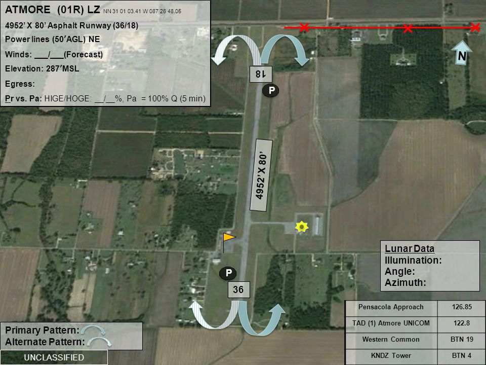 ATMORE (01R) LZ NN 31 01 03.41 W 087 26 48.05 4952' X 80' Asphalt Runway (36/18) Power lines (50'AGL) NE Winds: ___/___(Forecast) Elevation: 287'MSL Egress: Pr vs.