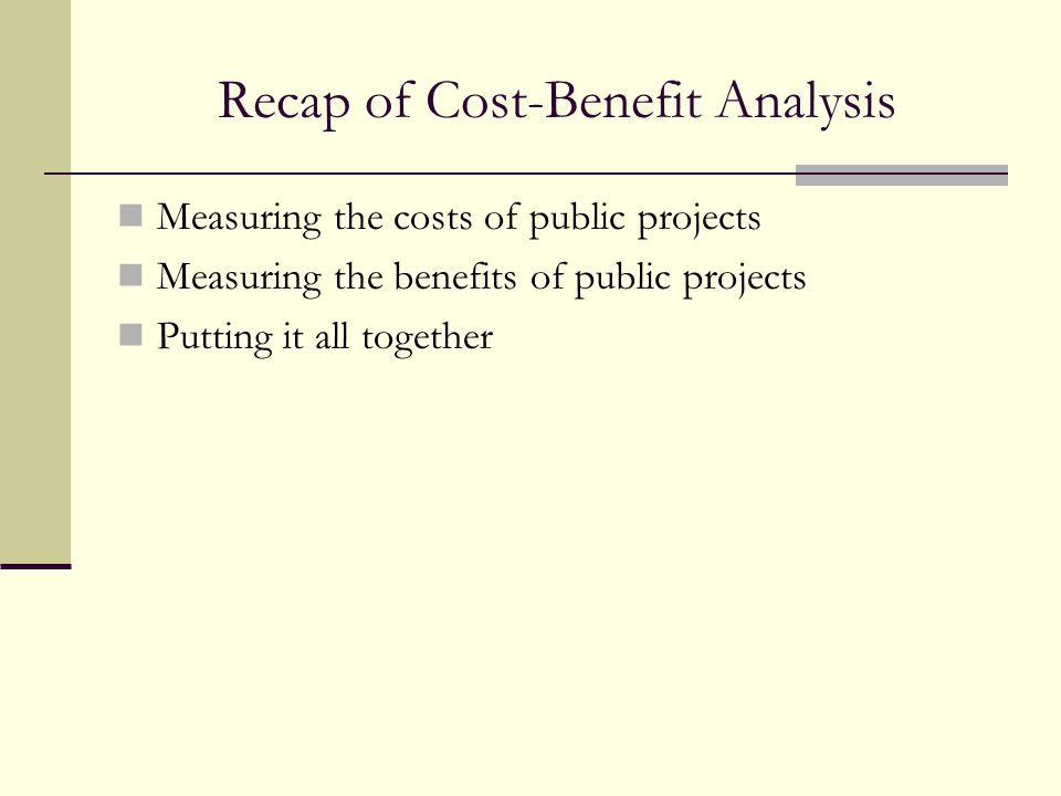 Recap of Cost-Benefit Analysis Measuring the costs of public projects Measuring the benefits of public projects Putting it all together
