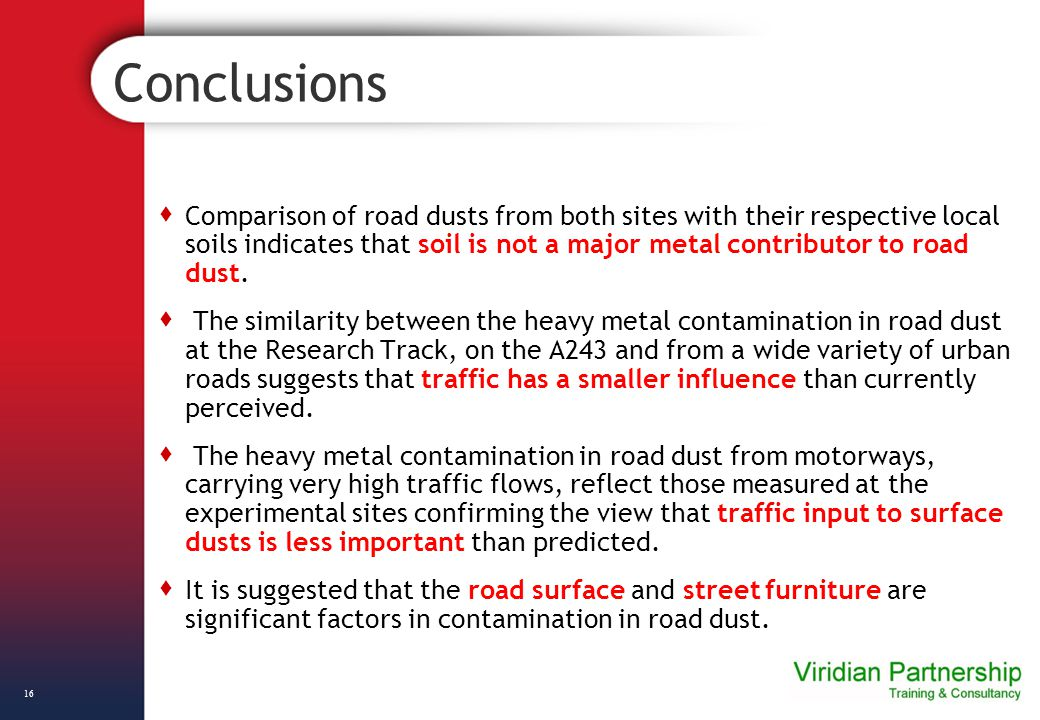 Conclusions  Comparison of road dusts from both sites with their respective local soils indicates that soil is not a major metal contributor to road dust.