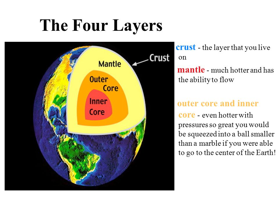 Core Outer Core Inner Core
